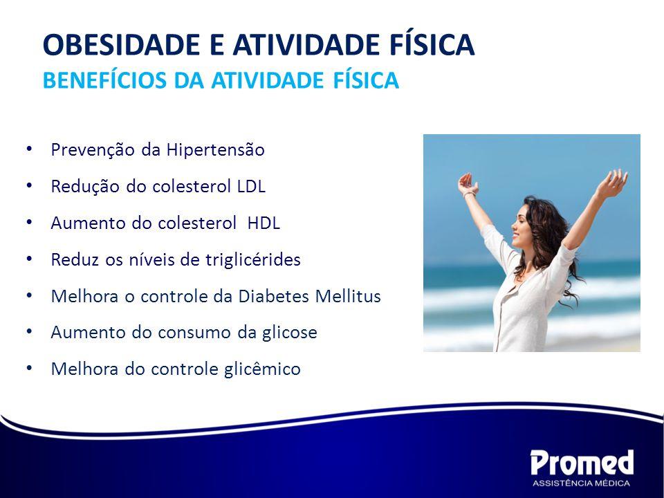 OBESIDADE E ATIVIDADE FÍSICA BENEFÍCIOS DA ATIVIDADE FÍSICA Prevenção da Hipertensão Redução do colesterol LDL Aumento do colesterol HDL Reduz os níveis de triglicérides Melhora o controle da Diabetes Mellitus Aumento do consumo da glicose Melhora do controle glicêmico