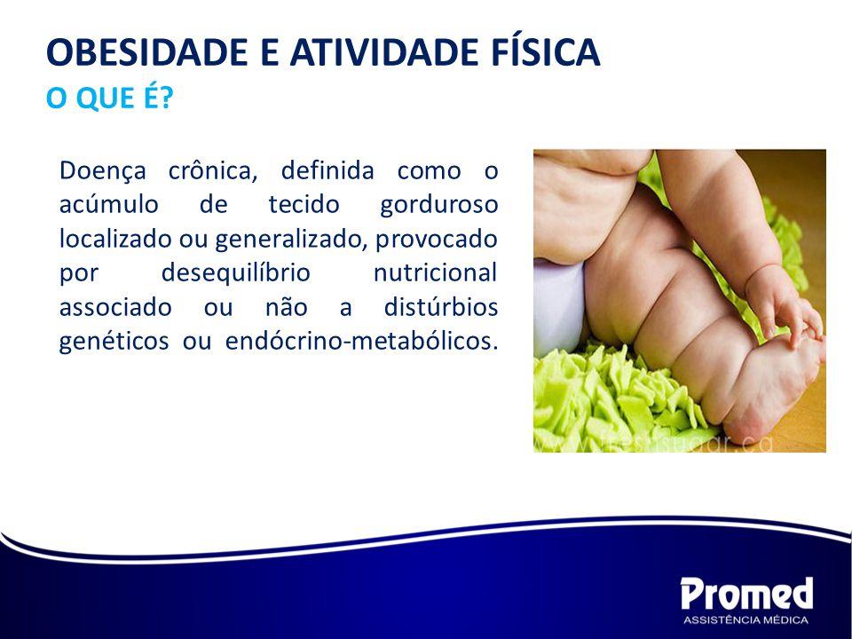 Em 2008, uma em cada três crianças de 5 a 9 anos tinha excesso de peso; Obesidade é maior entre adolescentes com mais renda; Quantidade de obesos é quatro vezes maior entre homens a partir de 20 anos de idade; No Brasil, 80,8% dos adultos são sedentários.