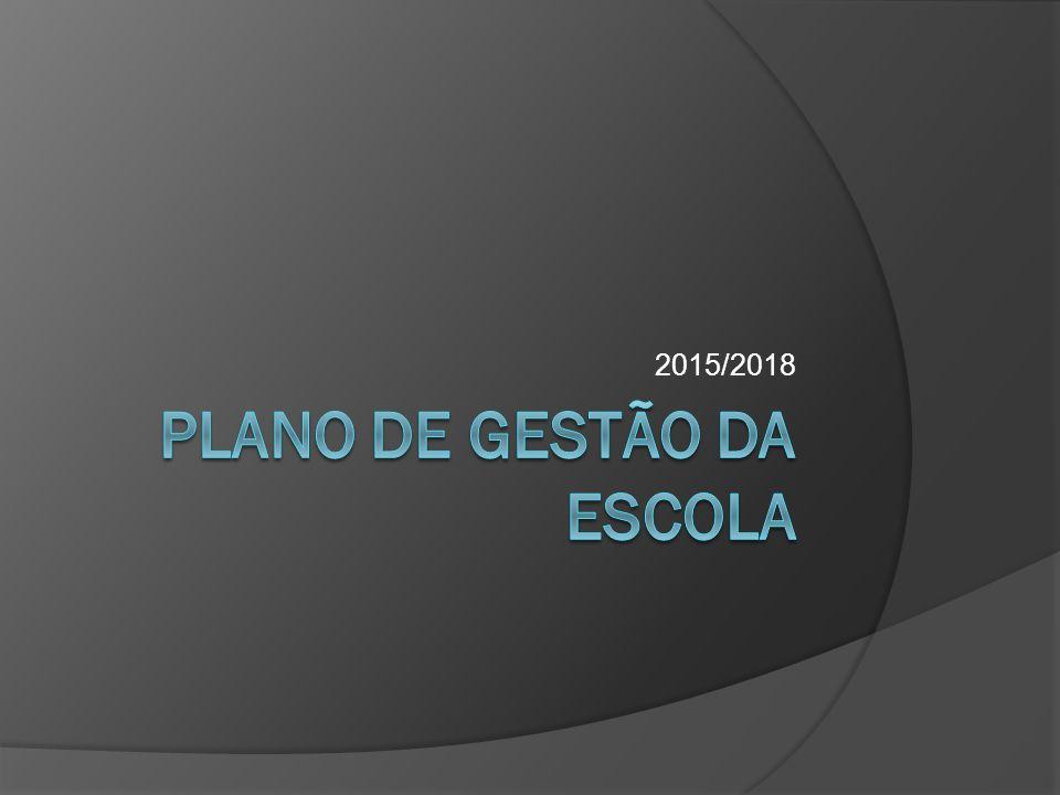  6 - PLANOS DE TRABALHO DOS NÚCLEOS 6.1 - Núcleo de Direção 6.1.1 - Objetivos e Ações.