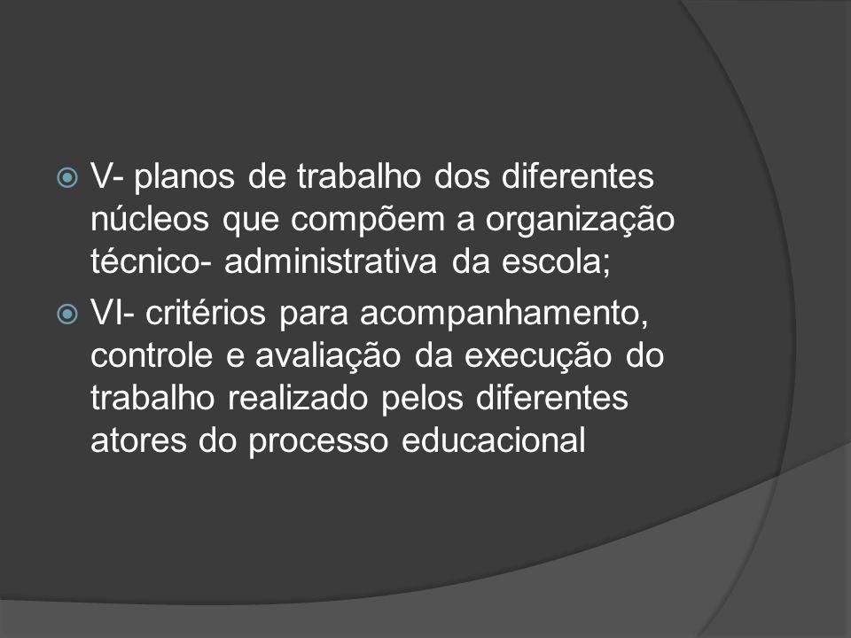 Caso haja profissionalizante  O plano de cada curso tem por finalidade garantir a organicidade e continuidade do curso, e conterá:  I- objetivos;  II- integração e seqüência dos componentes curriculares;  III- síntese dos conteúdos programáticos, como subsídio à elaboração dos planos de ensino;