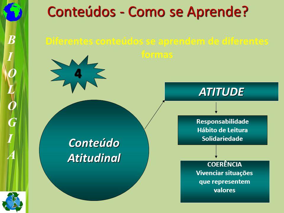 ConteúdoAtitudinal ATITUDE Responsabilidade Hábito de Leitura Solidariedade COERÊNCIA Vivenciar situações que representem valores 4 Conteúdos - Como s