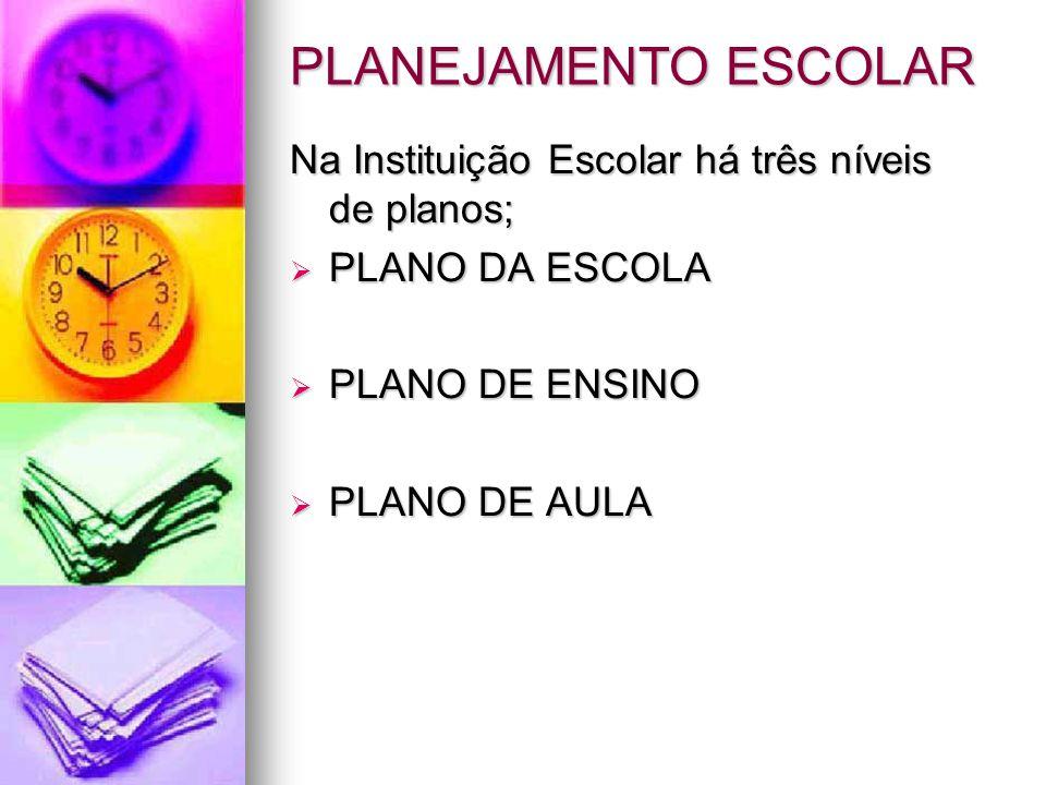PLANEJAMENTO ESCOLAR Na Instituição Escolar há três níveis de planos;  PLANO DA ESCOLA  PLANO DE ENSINO  PLANO DE AULA