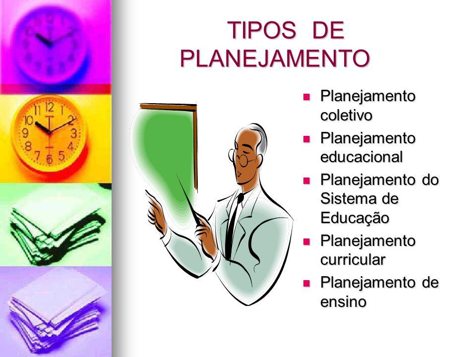 TIPOS DE PLANEJAMENTO Planejamento coletivo Planejamento coletivo Planejamento educacional Planejamento educacional Planejamento do Sistema de Educação Planejamento do Sistema de Educação Planejamento curricular Planejamento curricular Planejamento de ensino Planejamento de ensino