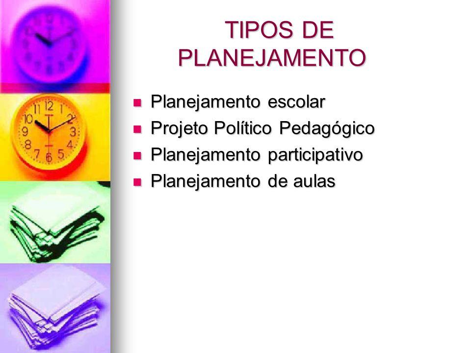 TIPOS DE PLANEJAMENTO Planejamento escolar Planejamento escolar Projeto Político Pedagógico Projeto Político Pedagógico Planejamento participativo Planejamento participativo Planejamento de aulas Planejamento de aulas