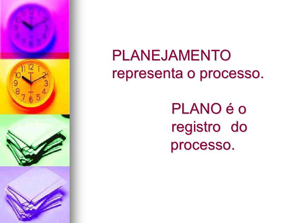 PLANEJAMENTO representa o processo. PLANO é o registro do processo.