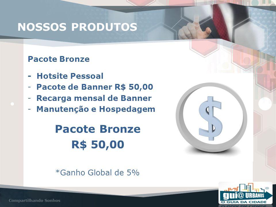 NOSSOS PRODUTOS Pacote Bronze - Hotsite Pessoal -Pacote de Banner R$ 50,00 -Recarga mensal de Banner -Manutenção e Hospedagem Pacote Bronze R$ 50,00 *Ganho Global de 5%