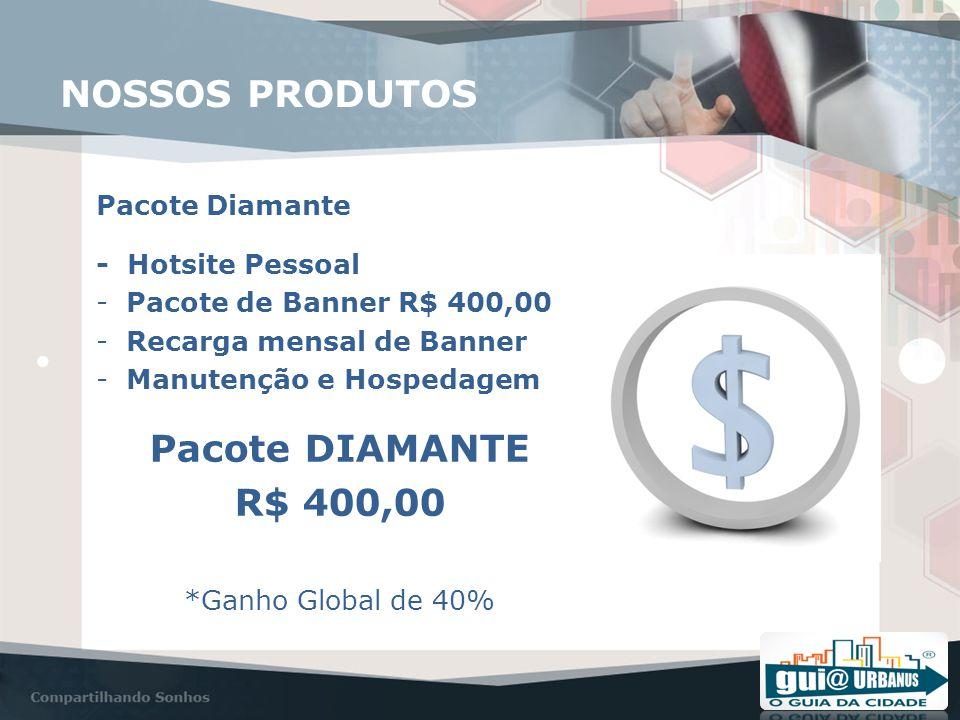 NOSSOS PRODUTOS Pacote Diamante - Hotsite Pessoal -Pacote de Banner R$ 400,00 -Recarga mensal de Banner -Manutenção e Hospedagem Pacote DIAMANTE R$ 400,00 *Ganho Global de 40%