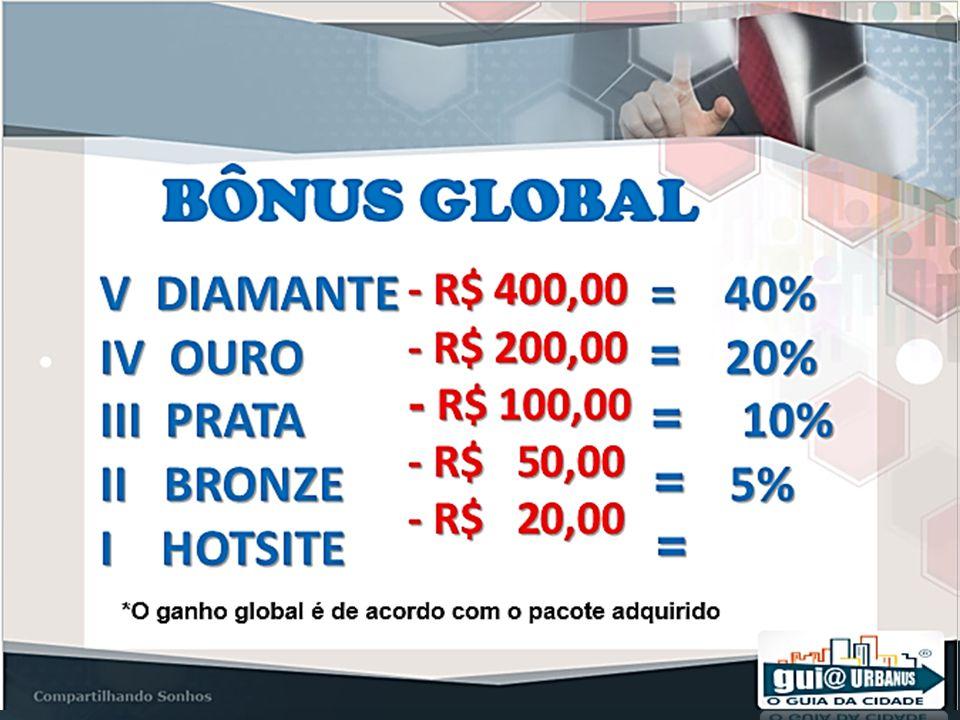 V DIAMANTE = 40% IV OURO = 20% III PRATA = 10% II BRONZE = 5% I HOTSITE = BÔNUS GLOBAL - R$ 400,00 - R$ 200,00 - R$ 100,00 - R$ 50,00 - R$ 20,00 *O ganho global é de acordo com o pacote adquirido