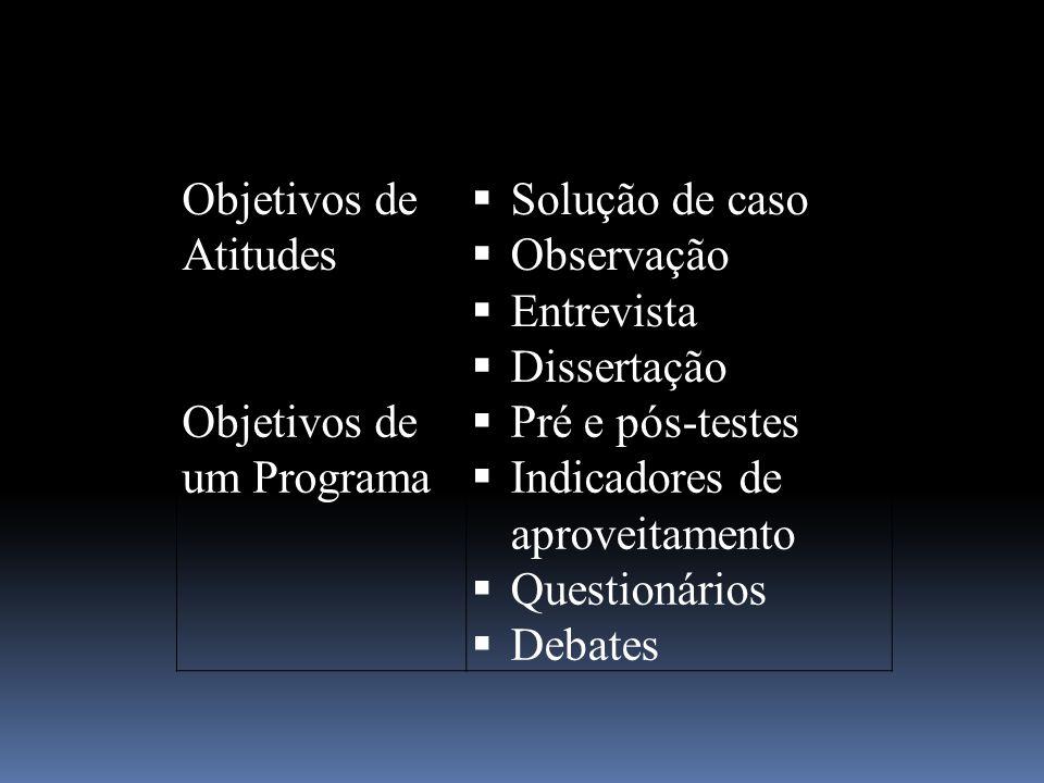 Objetivos de Atitudes  Solução de caso  Observação  Entrevista  Dissertação Objetivos de um Programa  Pré e pós-testes  Indicadores de aproveitamento  Questionários  Debates