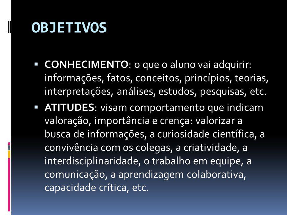 OBJETIVOS  CONHECIMENTO: o que o aluno vai adquirir: informações, fatos, conceitos, princípios, teorias, interpretações, análises, estudos, pesquisas, etc.