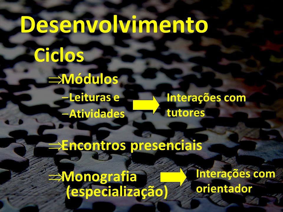 Desenvolvimento Ciclos  Módulos –Leituras e –Atividades  Encontros presenciais  Monografia (especialização) Interações com tutores Interações com orientador