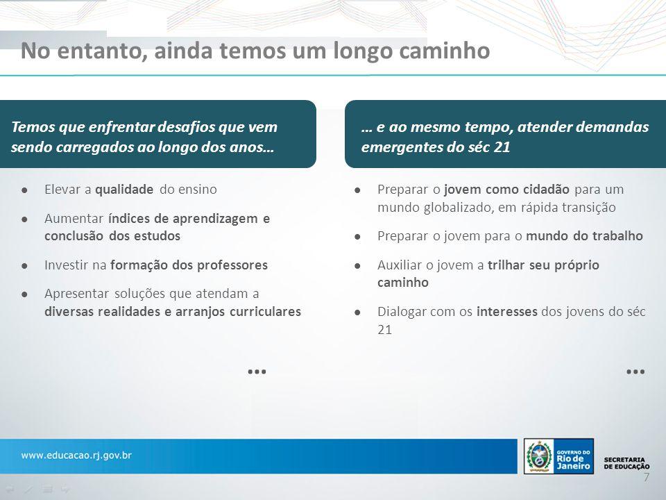 Modelo de Educação Integral na Rede Estadual de Ensino do RJ O modelo prioriza a Educação Integral, unindo a formação geral com a aquisição de competências e habilidades diferenciadas.