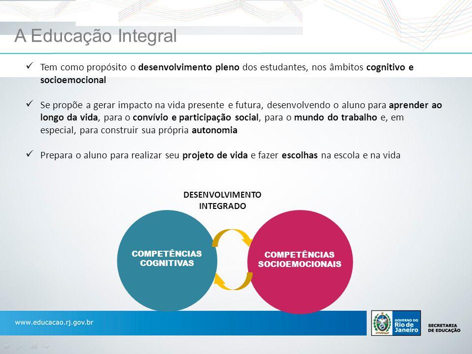 A Educação Integral Tem como propósito o desenvolvimento pleno dos estudantes, nos âmbitos cognitivo e socioemocional Se propõe a gerar impacto na vid