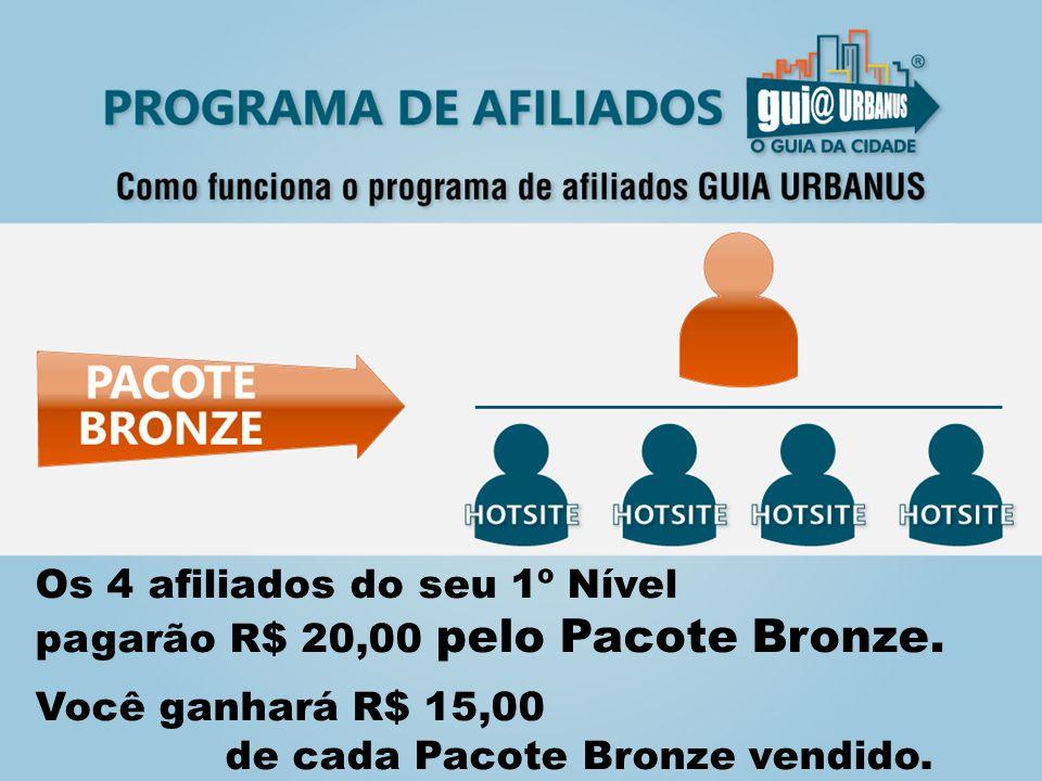 Os 4 afiliados do seu 1º Nível pagarão R$ 20,00 pelo Pacote Bronze.