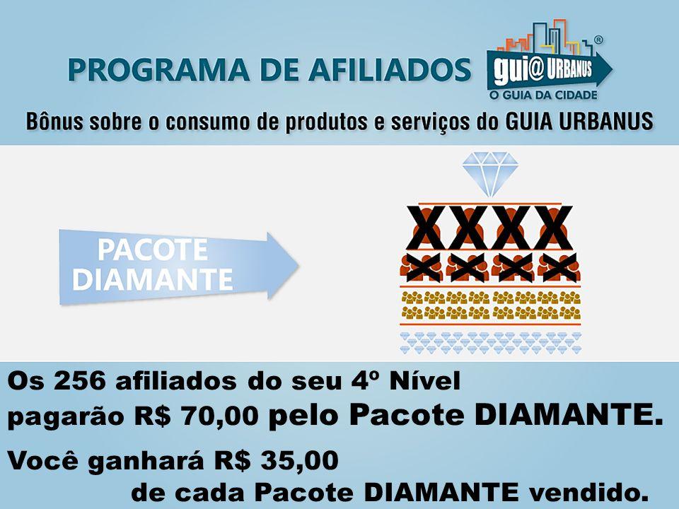 Os 256 afiliados do seu 4º Nível pagarão R$ 70,00 pelo Pacote DIAMANTE.