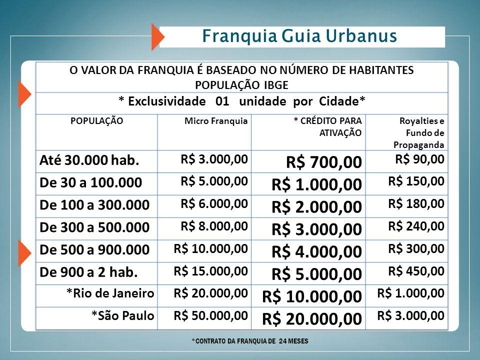 Franquia Guia Urbanus *CONTRATO DA FRANQUIA DE 24 MESES