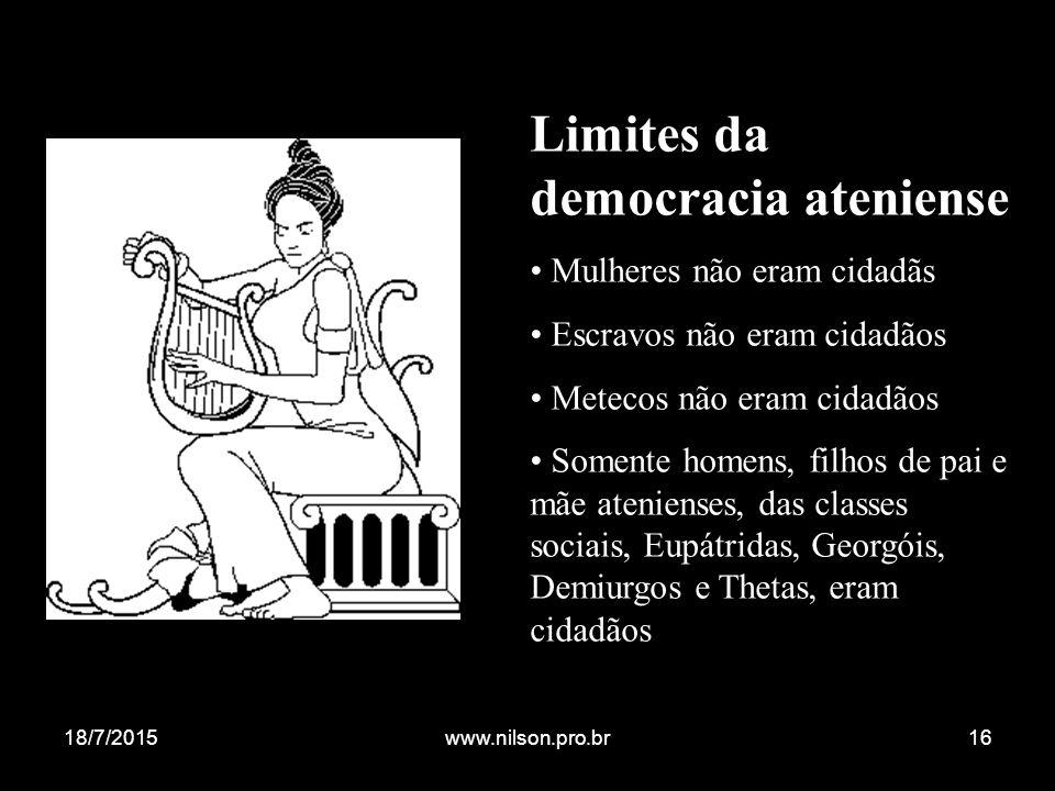Limites da democracia ateniense Mulheres não eram cidadãs Escravos não eram cidadãos Metecos não eram cidadãos Somente homens, filhos de pai e mãe ate
