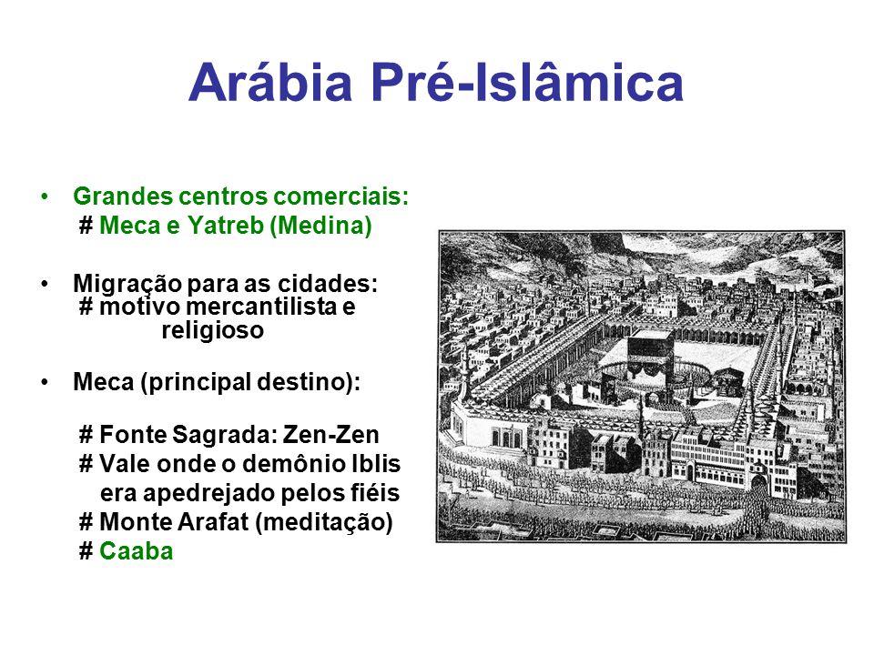 Arábia Pré-Islâmica Grandes centros comerciais: # Meca e Yatreb (Medina) Migração para as cidades: # motivo mercantilista e religioso Meca (principal