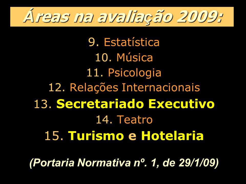 Á reas na avalia ç ão 2009: 9. Estatística 10. Música 11.