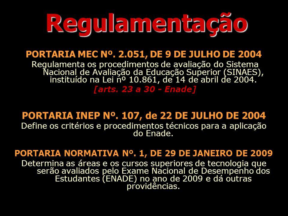 Regulamentação PORTARIA MEC Nº.