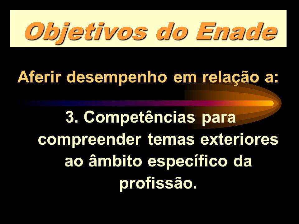 Objetivos do Enade Aferir desempenho em relação a: 3.