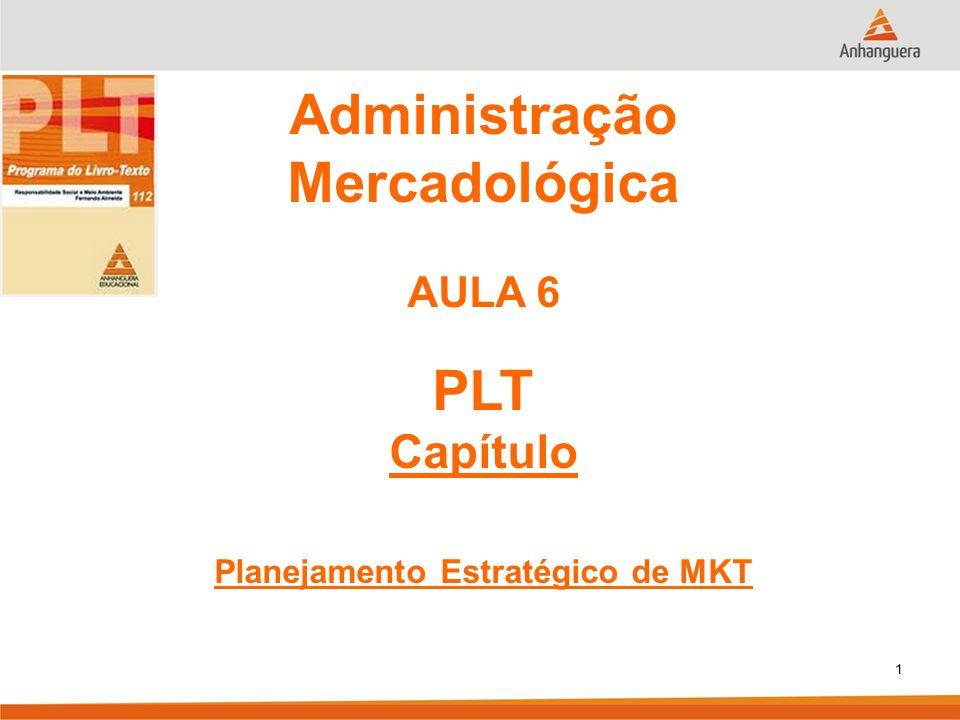 Administração Mercadológica AULA 6 PLT Capítulo Planejamento Estratégico de MKT 1