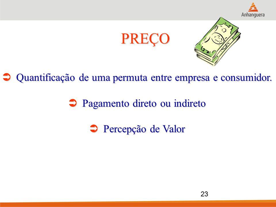 PREÇO  Quantificação de uma permuta entre empresa e consumidor.  Pagamento direto ou indireto  Percepção de Valor 23