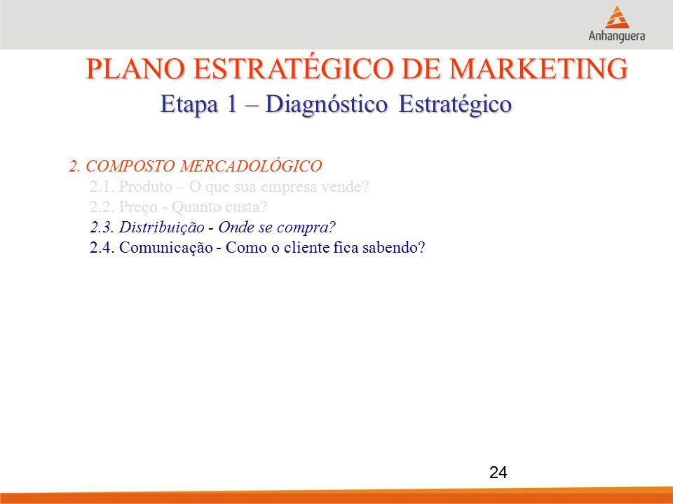 PLANO ESTRATÉGICO DE MARKETING Etapa 1 – Diagnóstico Estratégico 2. COMPOSTO MERCADOLÓGICO 2.1. Produto – O que sua empresa vende? 2.2. Preço - Quanto