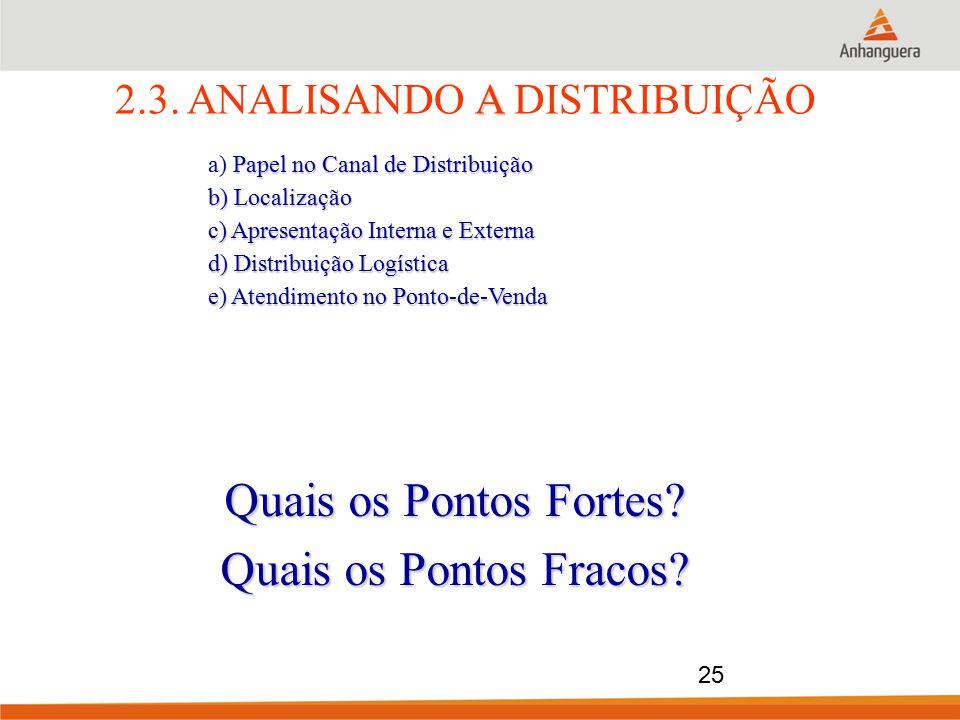Papel no Canal de Distribuição a) Papel no Canal de Distribuição b) Localização c) Apresentação Interna e Externa d) Distribuição Logística e) Atendim