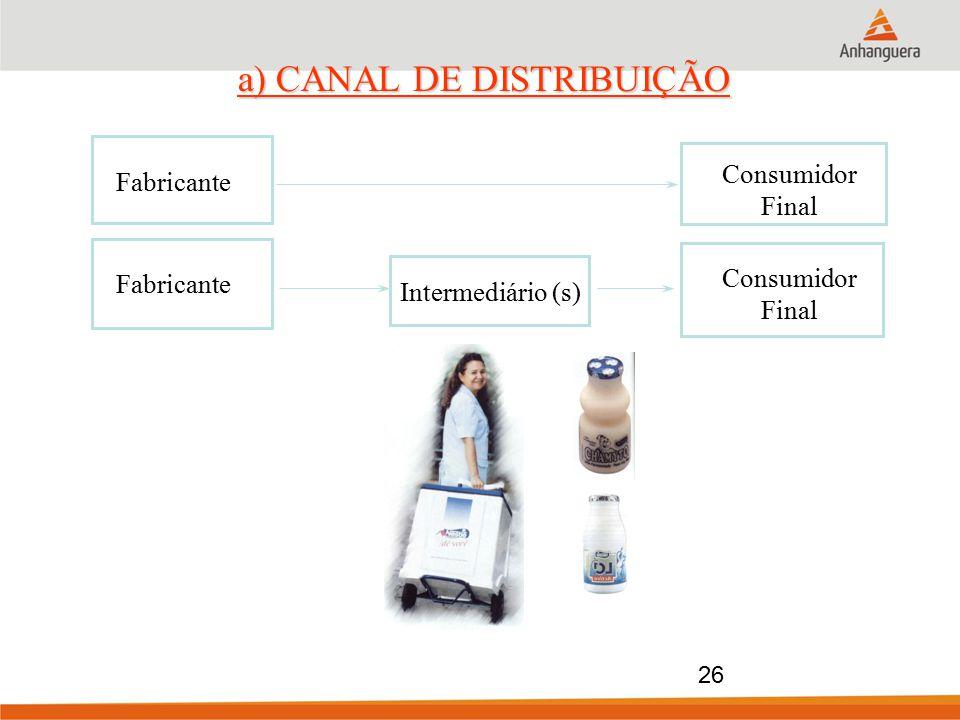 Fabricante Consumidor Final Intermediário (s) a) CANAL DE DISTRIBUIÇÃO Fabricante Consumidor Final 26