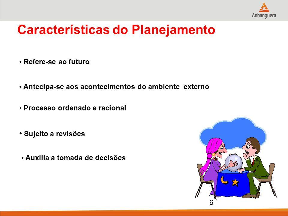 Características do Planejamento Refere-se ao futuro Antecipa-se aos acontecimentos do ambiente externo Processo ordenado e racional Sujeito a revisões