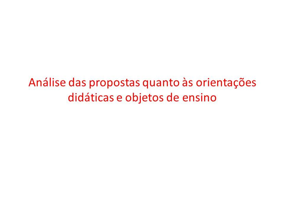 Análise das propostas quanto às orientações didáticas e objetos de ensino
