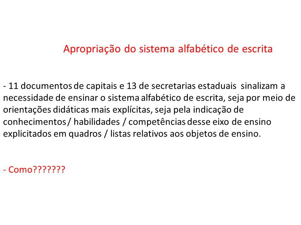 Apropriação do sistema alfabético de escrita - 11 documentos de capitais e 13 de secretarias estaduais sinalizam a necessidade de ensinar o sistema al