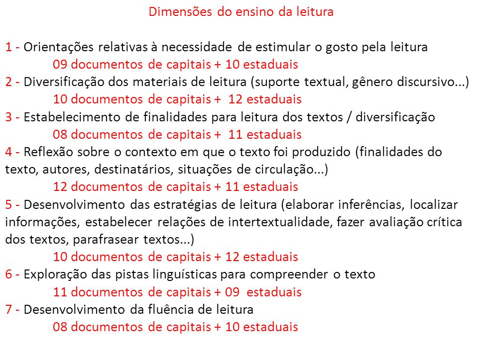 Dimensões do ensino da leitura 1 - Orientações relativas à necessidade de estimular o gosto pela leitura 09 documentos de capitais + 10 estaduais 2 -