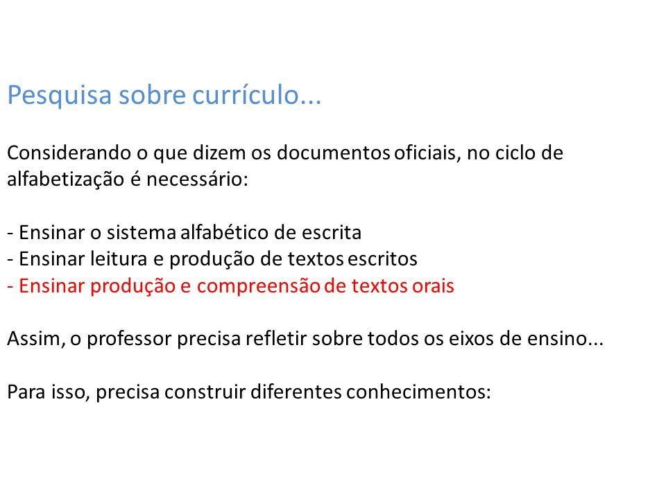 Pesquisa sobre currículo... Considerando o que dizem os documentos oficiais, no ciclo de alfabetização é necessário: - Ensinar o sistema alfabético de