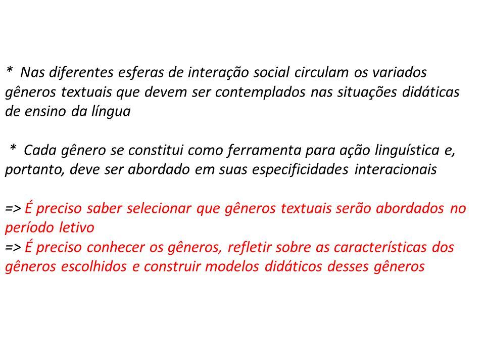 * Nas diferentes esferas de interação social circulam os variados gêneros textuais que devem ser contemplados nas situações didáticas de ensino da lín