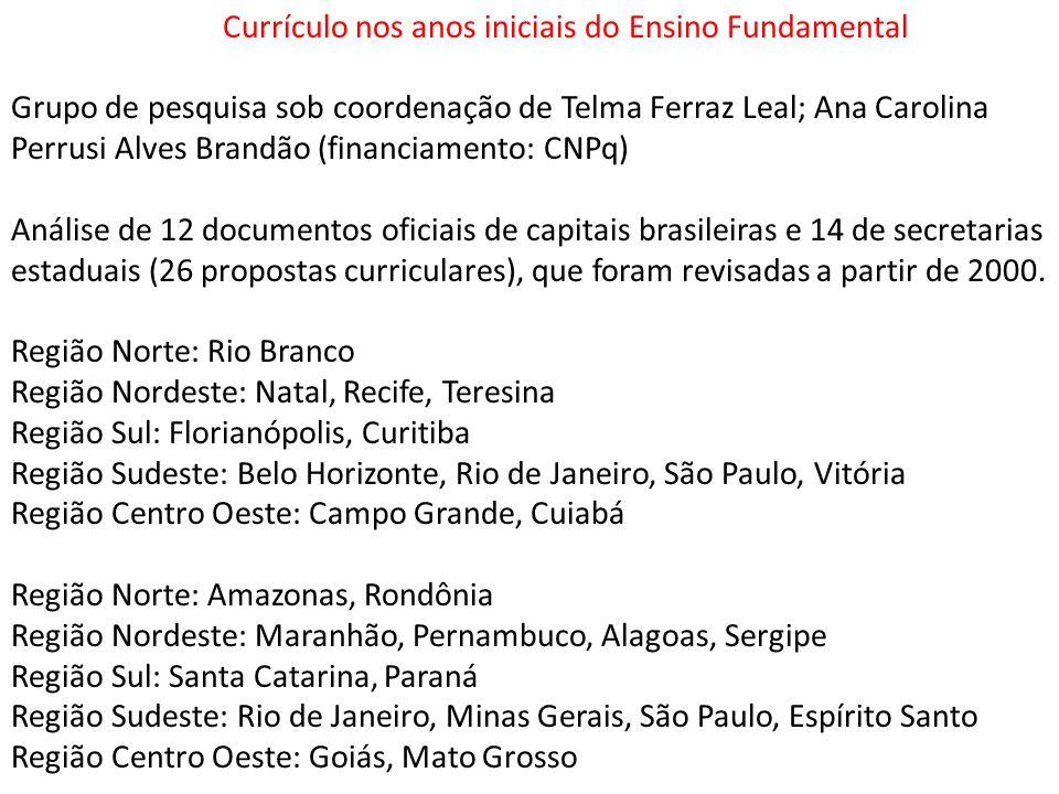 Currículo nos anos iniciais do Ensino Fundamental Grupo de pesquisa sob coordenação de Telma Ferraz Leal; Ana Carolina Perrusi Alves Brandão (financiamento: CNPq) Análise de 12 documentos oficiais de capitais brasileiras e 14 de secretarias estaduais (26 propostas curriculares), que foram revisadas a partir de 2000.