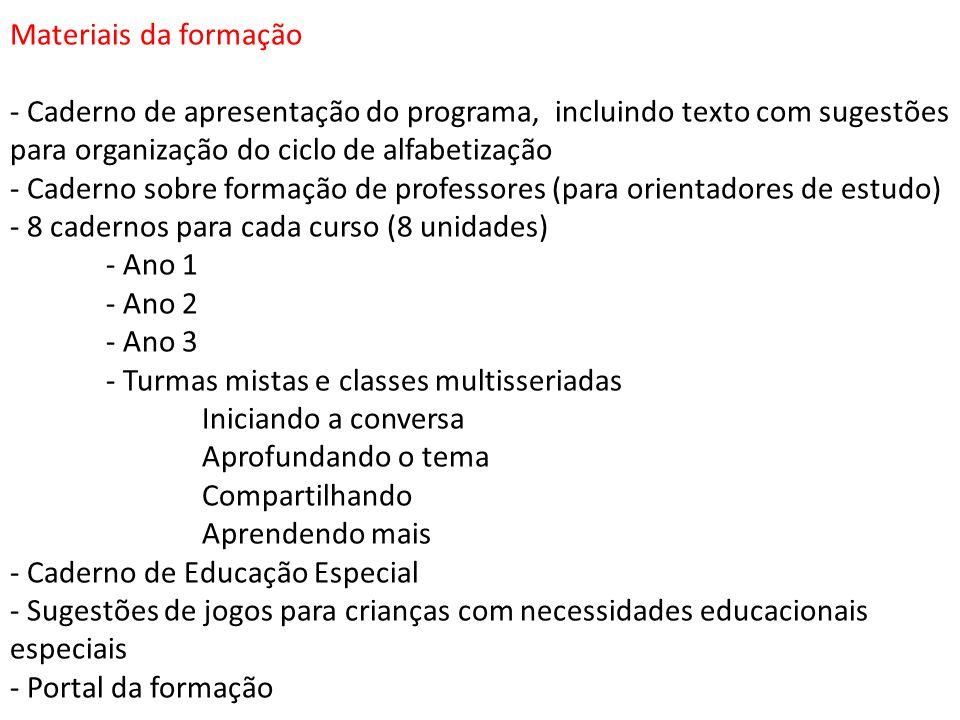 Materiais da formação - Caderno de apresentação do programa, incluindo texto com sugestões para organização do ciclo de alfabetização - Caderno sobre