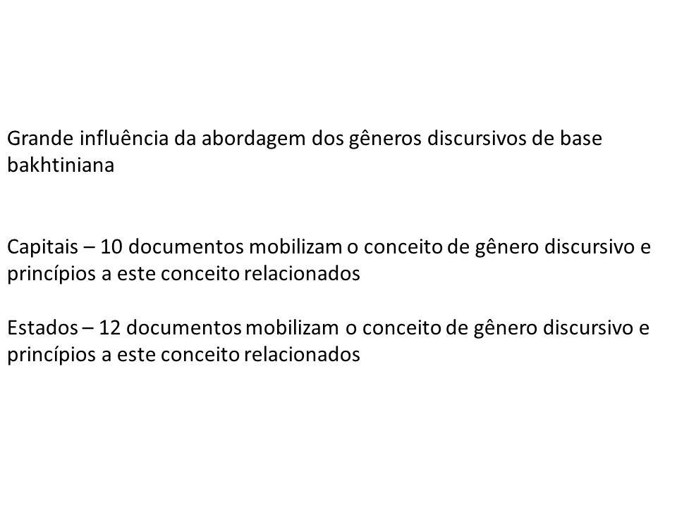 Grande influência da abordagem dos gêneros discursivos de base bakhtiniana Capitais – 10 documentos mobilizam o conceito de gênero discursivo e princí