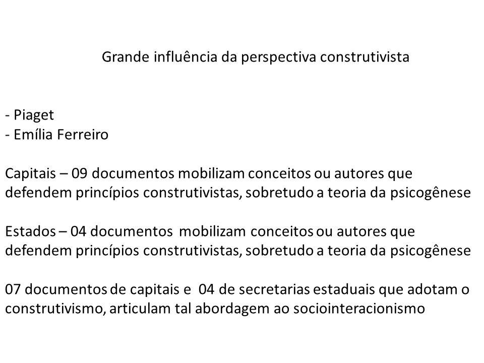 Grande influência da perspectiva construtivista - Piaget - Emília Ferreiro Capitais – 09 documentos mobilizam conceitos ou autores que defendem princí