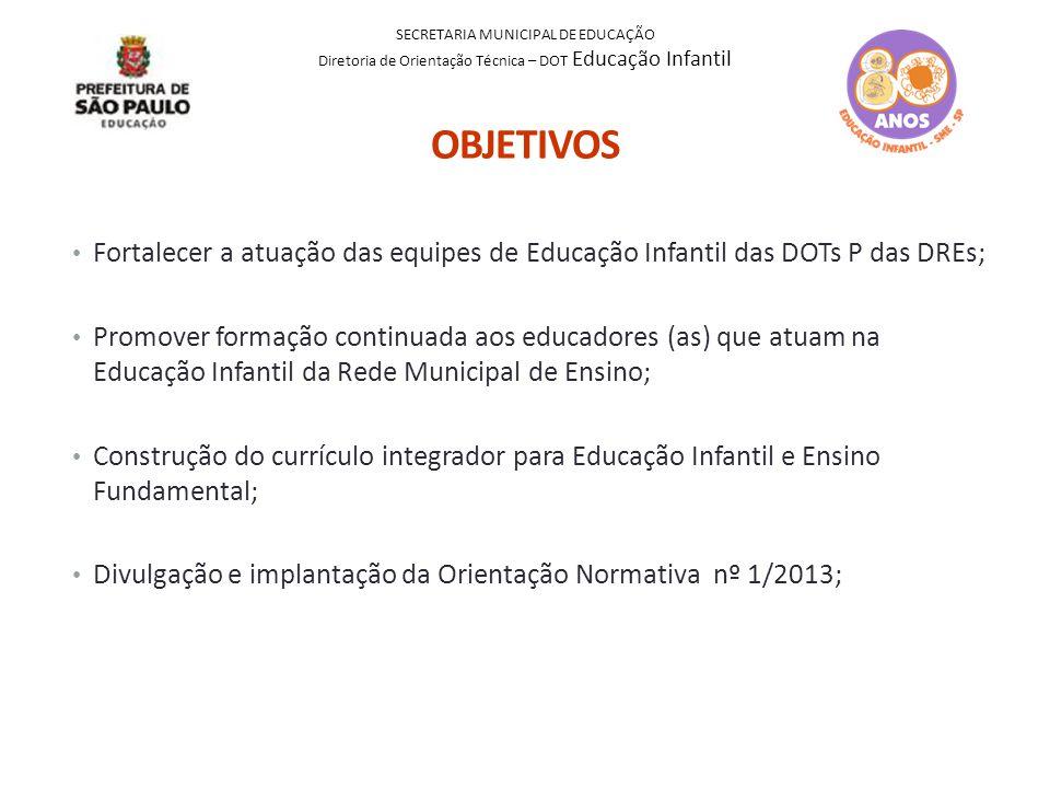 SECRETARIA MUNICIPAL DE EDUCAÇÃO Diretoria de Orientação Técnica – DOT Educação Infantil OBJETIVOS Fortalecer a atuação das equipes de Educação Infant