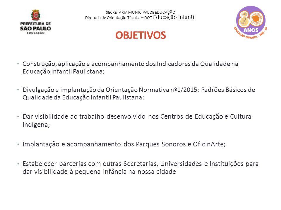 Construção, aplicação e acompanhamento dos Indicadores da Qualidade na Educação Infantil Paulistana; Divulgação e implantação da Orientação Normativa