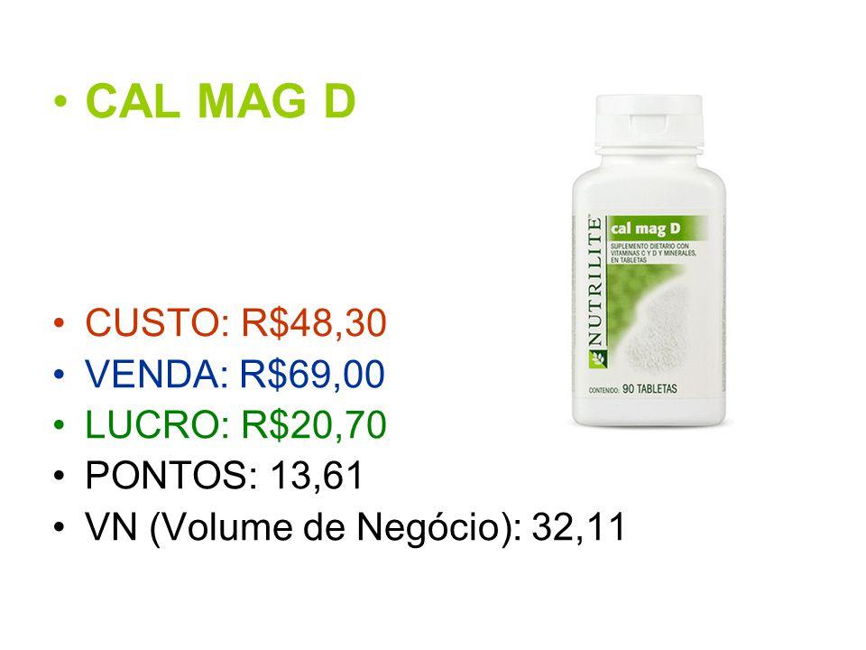 CAL MAG D CUSTO: R$48,30 VENDA: R$69,00 LUCRO: R$20,70 PONTOS: 13,61 VN (Volume de Negócio): 32,11