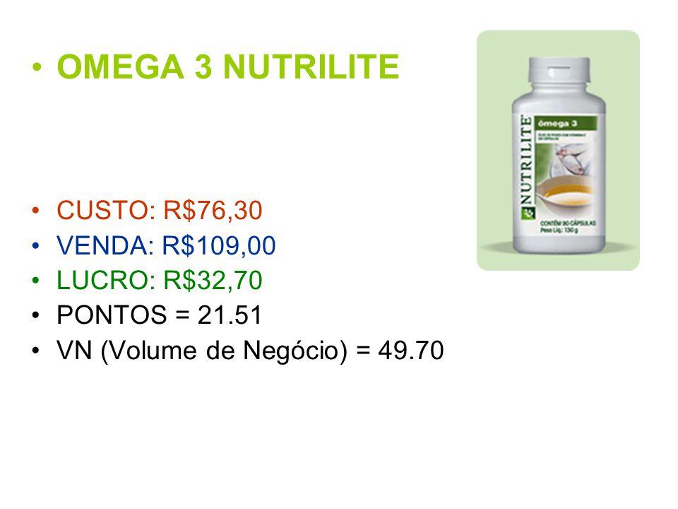 OMEGA 3 NUTRILITE CUSTO: R$76,30 VENDA: R$109,00 LUCRO: R$32,70 PONTOS = 21.51 VN (Volume de Negócio) = 49.70