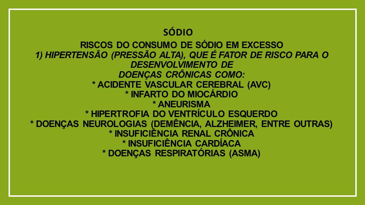 RISCOS DO CONSUMO DE SÓDIO EM EXCESSO 1) HIPERTENSÃO (PRESSÃO ALTA), QUE É FATOR DE RISCO PARA O DESENVOLVIMENTO DE DOENÇAS CRÔNICAS COMO: * ACIDENTE VASCULAR CEREBRAL (AVC) * INFARTO DO MIOCÁRDIO * ANEURISMA * HIPERTROFIA DO VENTRÍCULO ESQUERDO * DOENÇAS NEUROLOGIAS (DEMÊNCIA, ALZHEIMER, ENTRE OUTRAS) * INSUFICIÊNCIA RENAL CRÔNICA * INSUFICIÊNCIA CARDÍACA * DOENÇAS RESPIRATÓRIAS (ASMA) SÓDIO