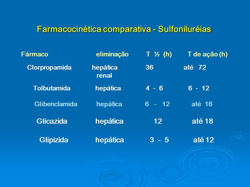 phentermine topamax