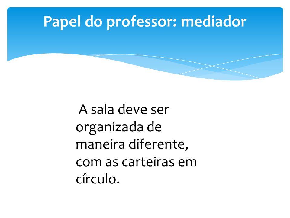 Papel do professor: mediador A sala deve ser organizada de maneira diferente, com as carteiras em círculo.