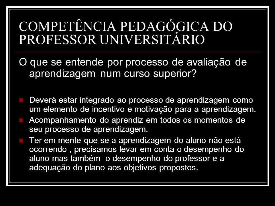 COMPETÊNCIA PEDAGÓGICA DO PROFESSOR UNIVERSITÁRIO O que se entende por processo de avaliação de aprendizagem num curso superior.
