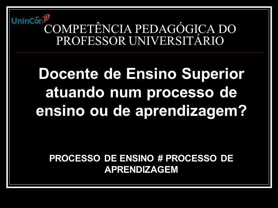COMPETÊNCIA PEDAGÓGICA DO PROFESSOR UNIVERSITÁRIO Docente de Ensino Superior atuando num processo de ensino ou de aprendizagem.