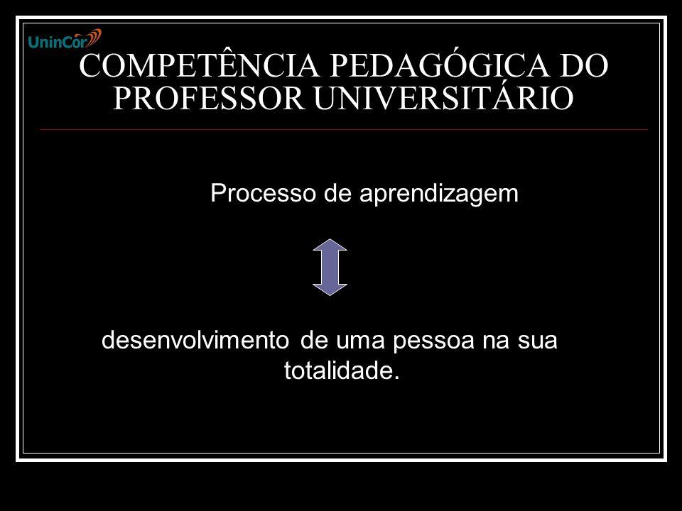 COMPETÊNCIA PEDAGÓGICA DO PROFESSOR UNIVERSITÁRIO CONHECIMENTO AFETIVO HABILIDADES -EMOCIONAL ATITUDES OU VALORES